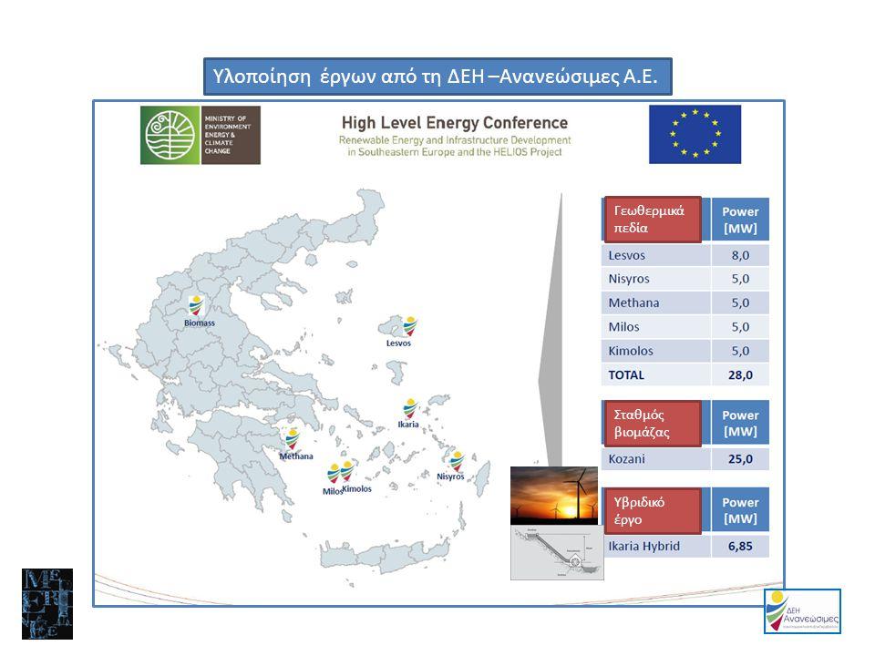 Δημοσίευμα 7.12.2012 Οι μεγαλύτεροι επενδυτές Αιολικών Πάρκων στην Ελλάδα 72,6 α/αΕταιρία- MW 1EdF- 297 2Iberdrola-Rocas- 250,7 3Terna Energy- 241,5 4