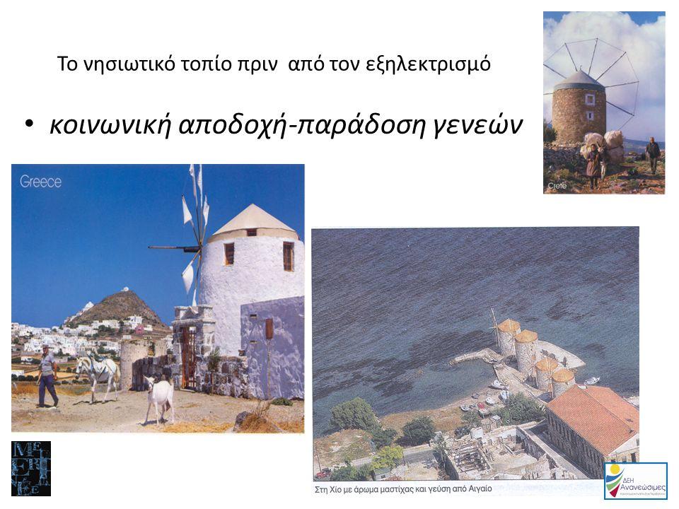 Μεσογειακοί άνεμοι συνεργασίας Στο παρελθόν, στο παρόν, στο μέλλον Μεσογειακοί άνεμοι συνεργασίας Στο παρελθόν, στο παρόν, στο μέλλον ΒΟΡΕΑΣ