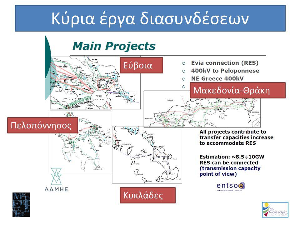 Στόχοι χώρας-οδικός χάρτης 2050 • Ευρωπαϊκές δεσμεύσεις-2020, στόχος 20-20-20 • 4% μείωση εκπομπών ΑτΘ • 18 % διείσδυση ΑΠΕ στην ακαθάριστη τελική κατ