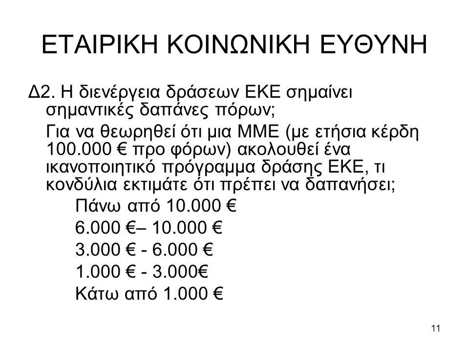 11 ΕΤΑΙΡΙΚΗ ΚΟΙΝΩΝΙΚΗ ΕΥΘΥΝΗ Δ2. Η διενέργεια δράσεων ΕΚΕ σημαίνει σημαντικές δαπάνες πόρων; Για να θεωρηθεί ότι μια ΜΜΕ (με ετήσια κέρδη 100.000 € πρ