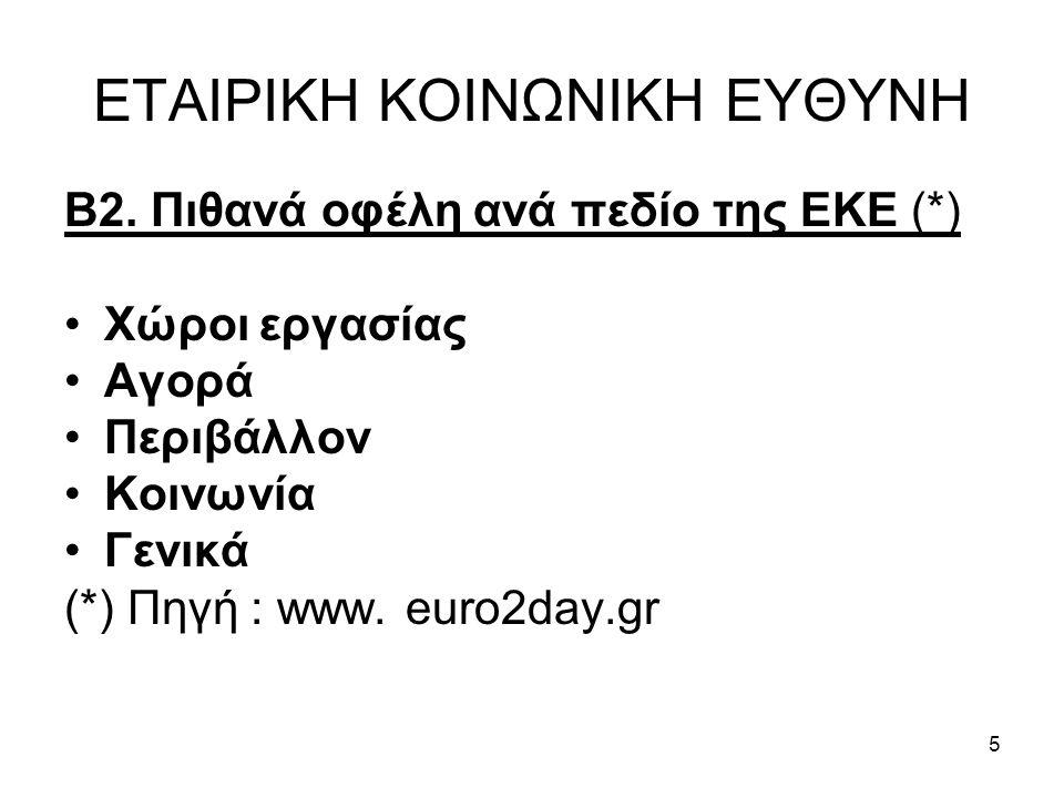 5 ΕΤΑΙΡΙΚΗ ΚΟΙΝΩΝΙΚΗ ΕΥΘΥΝΗ Β2. Πιθανά οφέλη ανά πεδίο της ΕΚΕ (*) •Χώροι εργασίας •Αγορά •Περιβάλλον •Κοινωνία •Γενικά (*) Πηγή : www. euro2day.gr