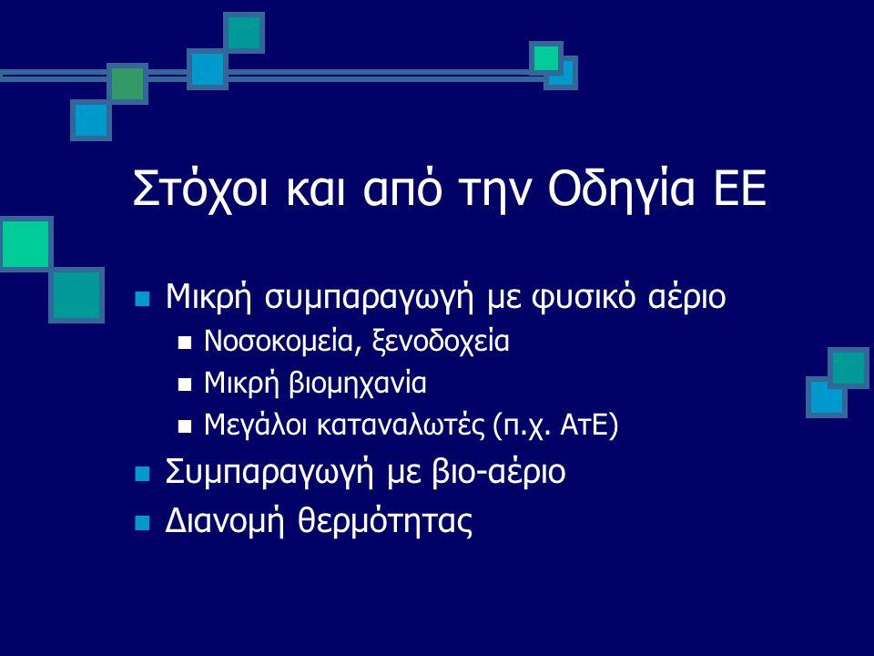 Στόχοι και από την Οδηγία ΕΕ  Μικρή συμπαραγωγή με φυσικό αέριο  Νοσοκομεία, ξενοδοχεία  Μικρή βιομηχανία  Μεγάλοι καταναλωτές (π.χ. ΑτΕ)  Συμπαρ