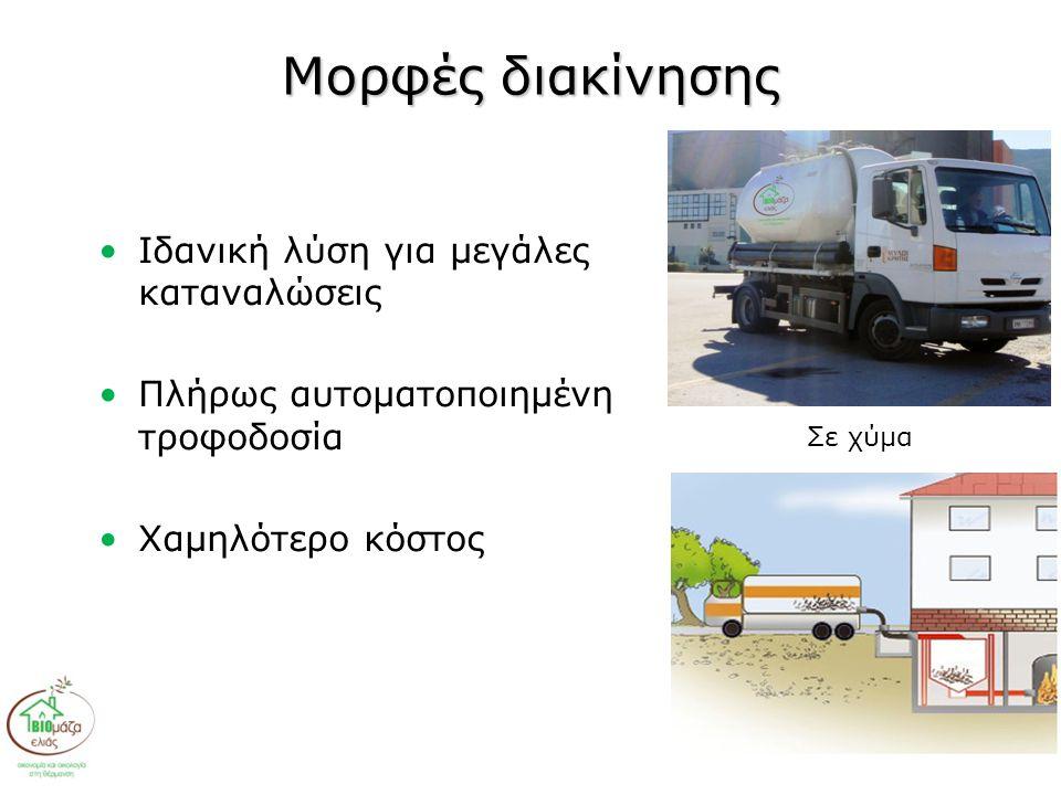 Μορφές διακίνησης Σε χύμα •Ιδανική λύση για μεγάλες καταναλώσεις •Πλήρως αυτοματοποιημένη τροφοδοσία •Χαμηλότερο κόστος