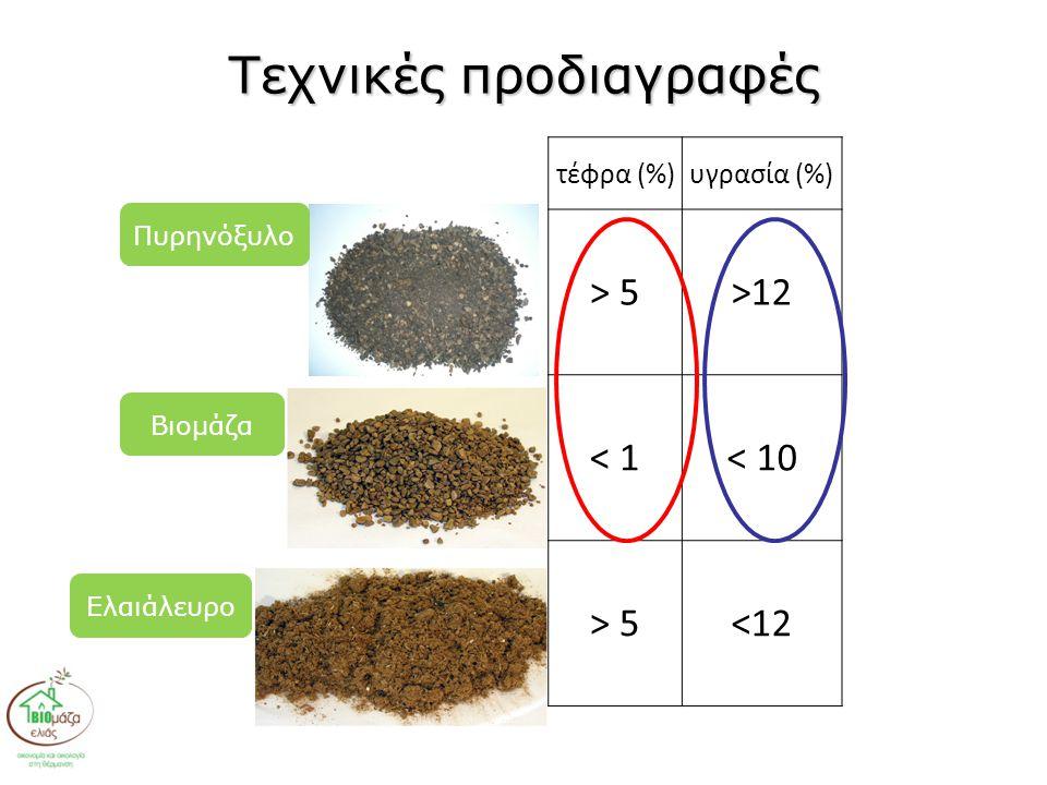Τεχνικές προδιαγραφές τέφρα (%)υγρασία (%) > 5>12 < 1< 10 > 5<12 Πυρηνόξυλο Βιομάζα Ελαιάλευρο