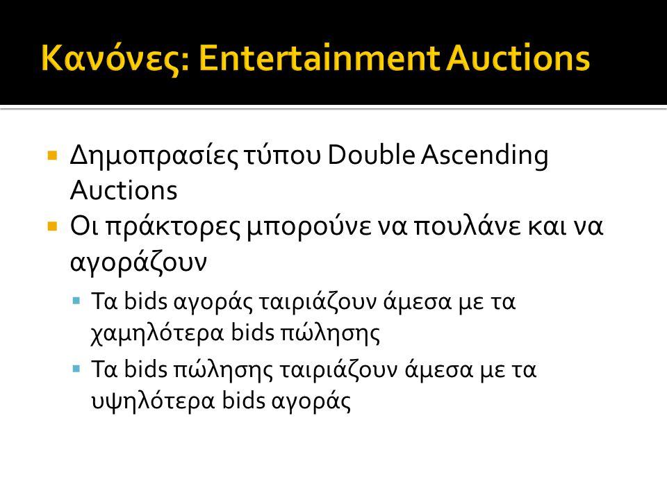  Δημοπρασίες τύπου Double Ascending Auctions  Οι πράκτορες μπορούνε να πουλάνε και να αγοράζουν  Τα bids αγοράς ταιριάζουν άμεσα με τα χαμηλότερα bids πώλησης  Τα bids πώλησης ταιριάζουν άμεσα με τα υψηλότερα bids αγοράς