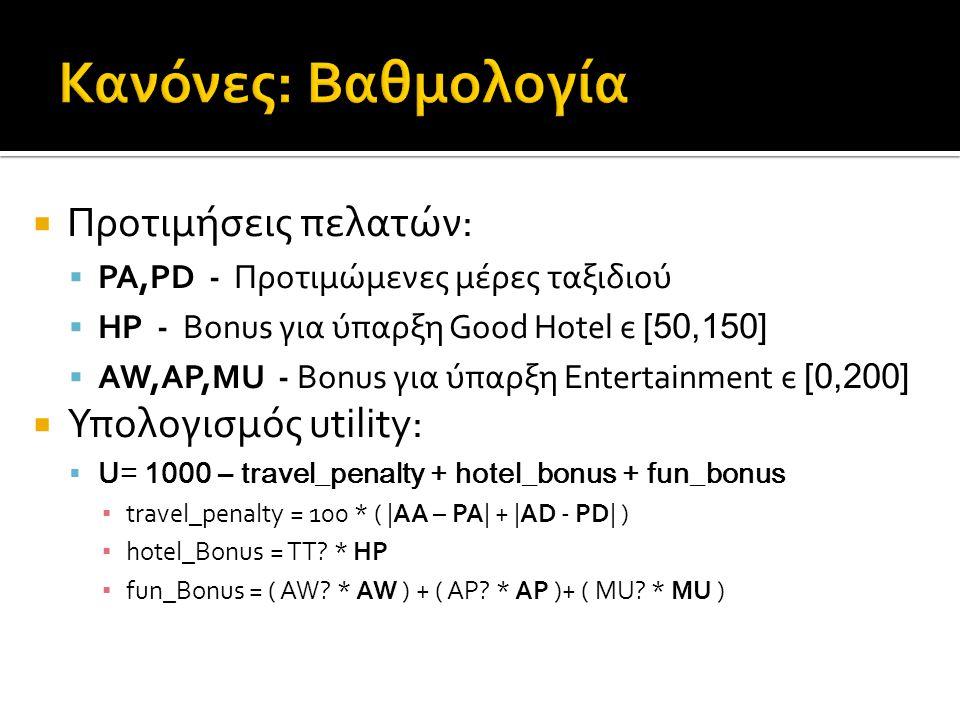  Προτιμήσεις πελατών:  PA,PD - Προτιμώμενες μέρες ταξιδιού  HP - Bonus για ύπαρξη Good Hotel є [50,150]  AW,AP,MU - Bonus για ύπαρξη Entertainment є [0,200]  Υπολογισμός utility:  U= 1000 – travel_penalty + hotel_bonus + fun_bonus ▪ travel_penalty = 100 * ( |AA – PA| + |AD - PD| ) ▪ hotel_Bonus = TT.