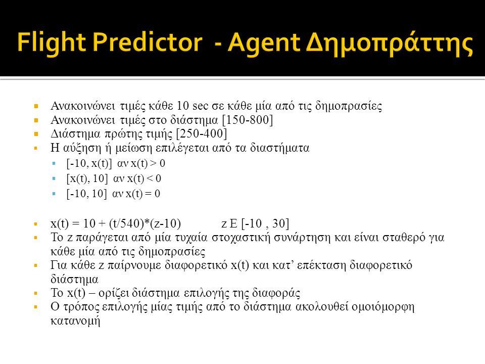  Ανακοινώνει τιμές κάθε 10 sec σε κάθε μία από τις δημοπρασίες  Ανακοινώνει τιμές στο διάστημα [150-800]  Διάστημα πρώτης τιμής [250-400]  Η αύξηση ή μείωση επιλέγεται από τα διαστήματα  [-10, x(t)] αν x(t) > 0  [x(t), 10] αν x(t) < 0  [-10, 10] αν x(t) = 0  x(t) = 10 + (t/540)*(z-10) z E [-10, 30]  To z παράγεται από μία τυχαία στοχαστική συνάρτηση και είναι σταθερό για κάθε μία από τις δημοπρασίες  Για κάθε z παίρνουμε διαφορετικό x(t) και κατ' επέκταση διαφορετικό διάστημα  Το x(t) – ορίζει διάστημα επιλογής της διαφοράς  Ο τρόπος επιλογής μίας τιμής από το διάστημα ακολουθεί ομοιόμορφη κατανομή