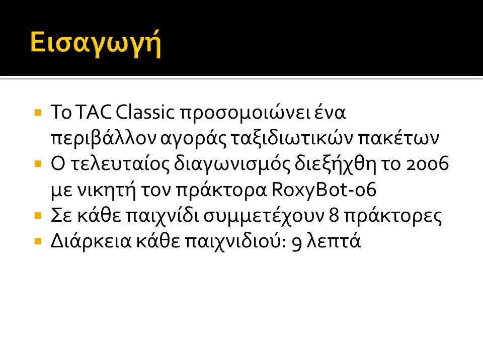  Το TAC Classic προσομοιώνει ένα περιβάλλον αγοράς ταξιδιωτικών πακέτων  Ο τελευταίος διαγωνισμός διεξήχθη το 2006 με νικητή τον πράκτορα RoxyBot-06  Σε κάθε παιχνίδι συμμετέχουν 8 πράκτορες  Διάρκεια κάθε παιχνιδιού: 9 λεπτά