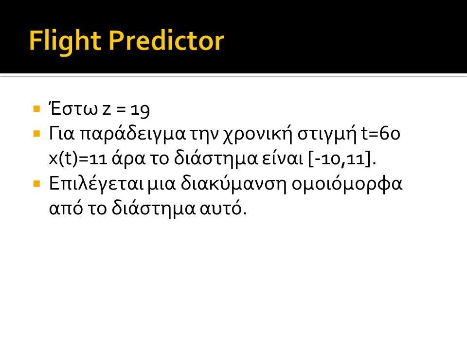  Έστω z = 19  Για παράδειγμα την χρονική στιγμή t=60 x(t)=11 άρα το διάστημα είναι [-10,11].
