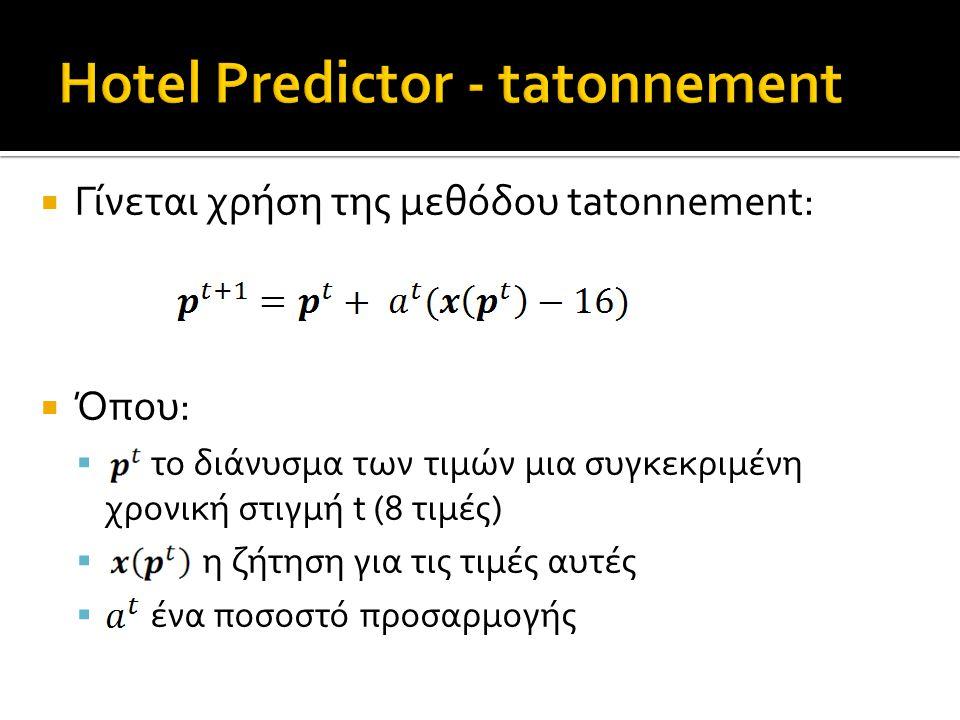  Γίνεται χρήση της μεθόδου tatonnement:  Όπου:  το διάνυσμα των τιμών μια συγκεκριμένη χρονική στιγμή t (8 τιμές)  η ζήτηση για τις τιμές αυτές  ένα ποσοστό προσαρμογής