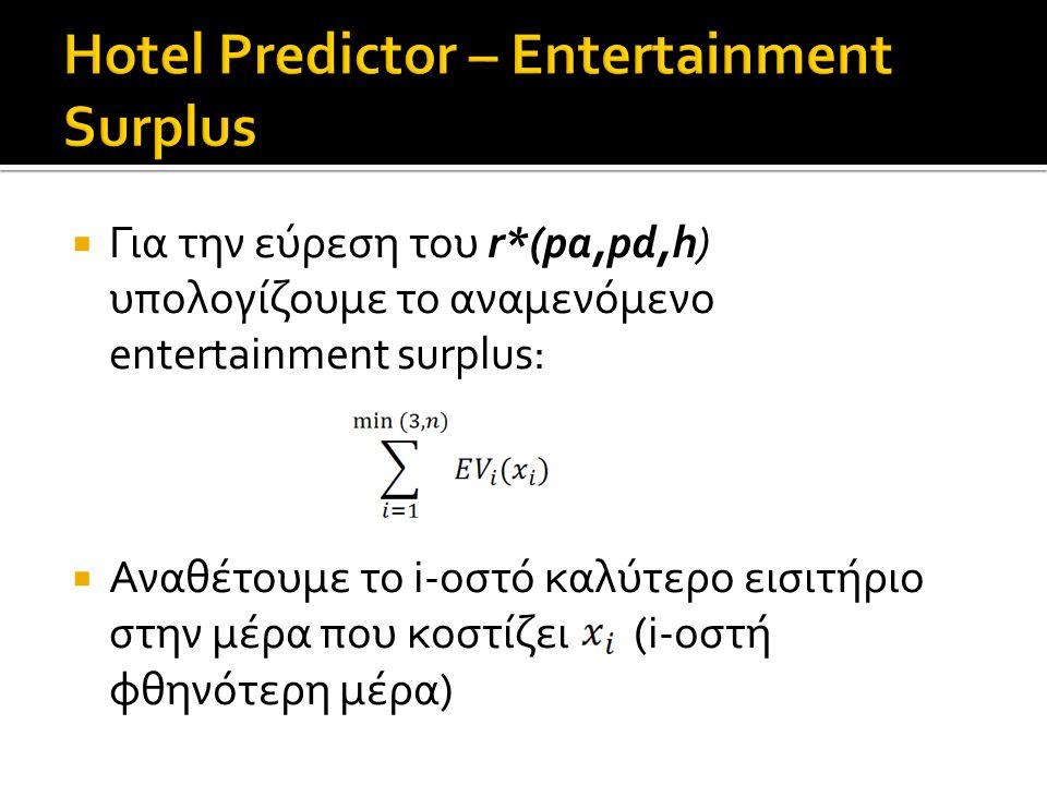  Για την εύρεση του r*(pa,pd,h) υπολογίζουμε το αναμενόμενο entertainment surplus:  Αναθέτουμε το i-οστό καλύτερο εισιτήριο στην μέρα που κοστίζει (i-οστή φθηνότερη μέρα)