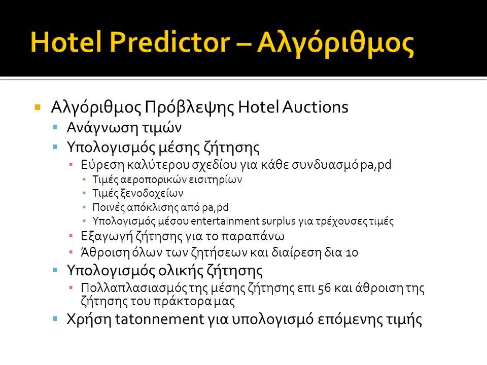  Αλγόριθμος Πρόβλεψης Hotel Auctions  Ανάγνωση τιμών  Υπολογισμός μέσης ζήτησης ▪ Εύρεση καλύτερου σχεδίου για κάθε συνδυασμό pa,pd ▪ Τιμές αεροπορικών εισιτηρίων ▪ Τιμές ξενοδοχείων ▪ Ποινές απόκλισης από pa,pd ▪ Υπολογισμός μέσου entertainment surplus για τρέχουσες τιμές ▪ Εξαγωγή ζήτησης για το παραπάνω ▪ Άθροιση όλων των ζητήσεων και διαίρεση δια 10  Υπολογισμός ολικής ζήτησης ▪ Πολλαπλασιασμός της μέσης ζήτησης επι 56 και άθροιση της ζήτησης του πράκτορα μας  Χρήση tatonnement για υπολογισμό επόμενης τιμής