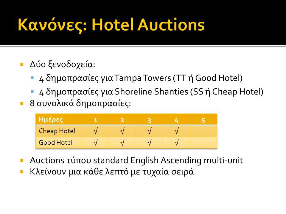  Δύο ξενοδοχεία:  4 δημοπρασίες για Tampa Towers (TT ή Good Hotel)  4 δημοπρασίες για Shoreline Shanties (SS ή Cheap Hotel)  8 συνολικά δημοπρασίες:  Auctions τύπου standard English Ascending multi-unit  Kλείνουν μια κάθε λεπτό με τυχαία σειρά