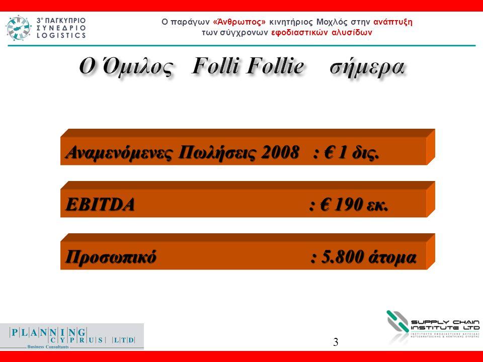 Ο παράγων «Άνθρωπος» κινητήριος Μοχλός στην ανάπτυξη των σύγχρονων εφοδιαστικών αλυσίδων Ο Όμιλος Folli Follie σήμερα EBIΤDA : € 190 εκ. Προσωπικό : 5