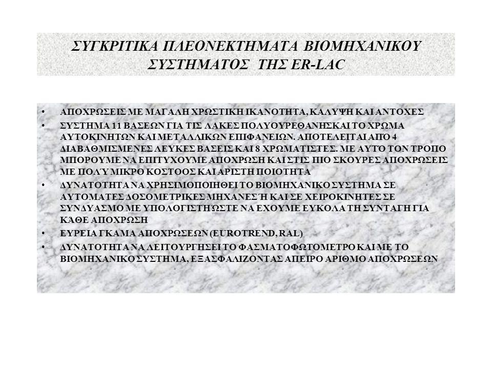 ΣΥΓΚΡΙΤΙΚΑ ΠΛΕΟΝΕΚΤΗΜΑΤΑ ΒΙΟΜΗΧΑΝΙΚΟΥ ΣΥΣΤΗΜΑΤΟΣ ΤΗΣ ER-LAC •ΑΠΟΧΡΩΣΕΙΣ ΜΕ ΜΑΓΑΛΗ ΧΡΩΣΤΙΚΗ ΙΚΑΝΟΤΗΤΑ, ΚΑΛΥΨΗ ΚΑΙ ΑΝΤΟΧΕΣ •ΣΥΣΤΗΜΑ 11 ΒΑΣΕΩΝ ΓΙΑ ΤΙΣ ΛΑ