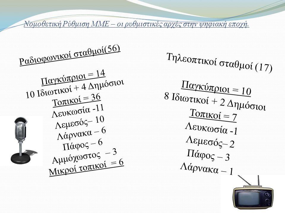 Νομοθετική Ρύθμιση ΜΜΕ – οι ρυθμιστικές αρχές στην ψηφιακή εποχή. Ραδιοφωνικοί σταθμοί(56) Παγκύπριοι = 14 10 Ιδιωτικοί + 4 Δημόσιοι Τοπικοί = 36 Λευκ