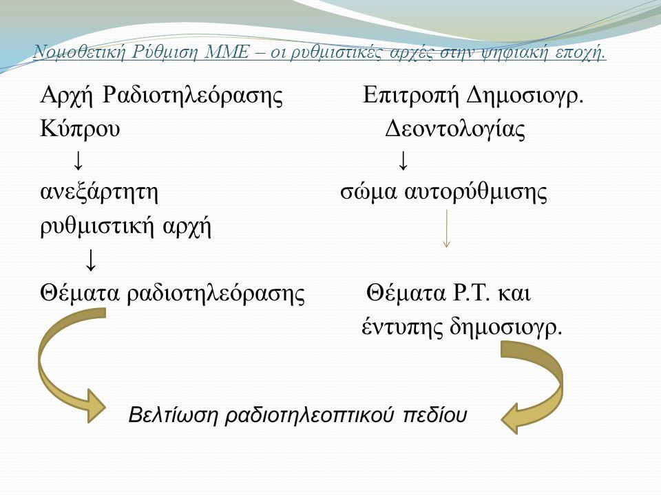 Νομοθετική Ρύθμιση ΜΜΕ – οι ρυθμιστικές αρχές στην ψηφιακή εποχή. Αρχή Ραδιοτηλεόρασης Επιτροπή Δημοσιογρ. Κύπρου Δεοντολογίας ↓ ανεξάρτητη σώμα αυτορ