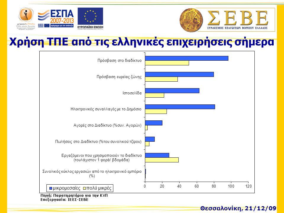 Χρήση ΤΠΕ από τις ελληνικές επιχειρήσεις σήμερα Κύριοι τρόποι χρήσης ΤΠΕ:  Ενημέρωση λογιστηρίου (63%)  Ενημέρωση αποθήκης (51%)  Ενημέρωση διαχείρισης διανομής (34%)  Ενημέρωση διαχείρισης παραγωγής (32%) Αντιλαμβανόμενα οφέλη από χρήση ΤΠΕ:  Συμβολή στην αναδιοργάνωση και απλοποίηση εργασίας  Συμβολή στην αποδέσμευση πόρων  Ανάπτυξη νέων προϊόντων  Υψηλότερη κερδοφορία