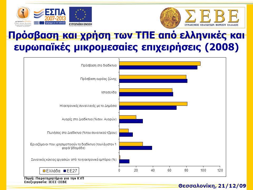 Ανάγκη για ενίσχυση ελληνικών εξαγωγών Τρέχουσα κατάσταση Θεσσαλονίκη, 21/12/09  Ετήσια αύξηση 2008: 1,1%  Ιαν-Σεπτέμβριος 2009: -17,9%  Εξαγωγική επίδοση: 7,2% (προτελευταία θέση στην ΕΕ-27)  Εξωστρέφεια: 29% (τελευταία θέση στην ΕΕ-15)  Διεθνοποίηση ΜΜΕ:  Νομός Θεσ/νικης: 6,3%  Νομός Αττικής: 2,7%