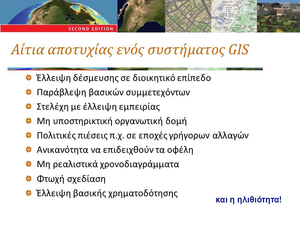 Αίτια αποτυχίας ενός συστήματος GIS Έλλειψη δέσμευσης σε διοικητικό επίπεδο Παράβλεψη βασικών συμμετεχόντων Στελέχη με έλλειψη εμπειρίας Μη υποστηρικτ