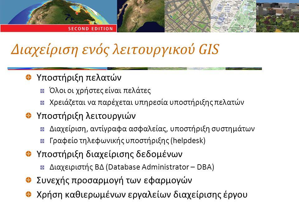 Διαχείριση ενός λειτουργικού GIS Υποστήριξη πελατών Όλοι οι χρήστες είναι πελάτες Χρειάζεται να παρέχεται υπηρεσία υποστήριξης πελατών Υποστήριξη λειτ