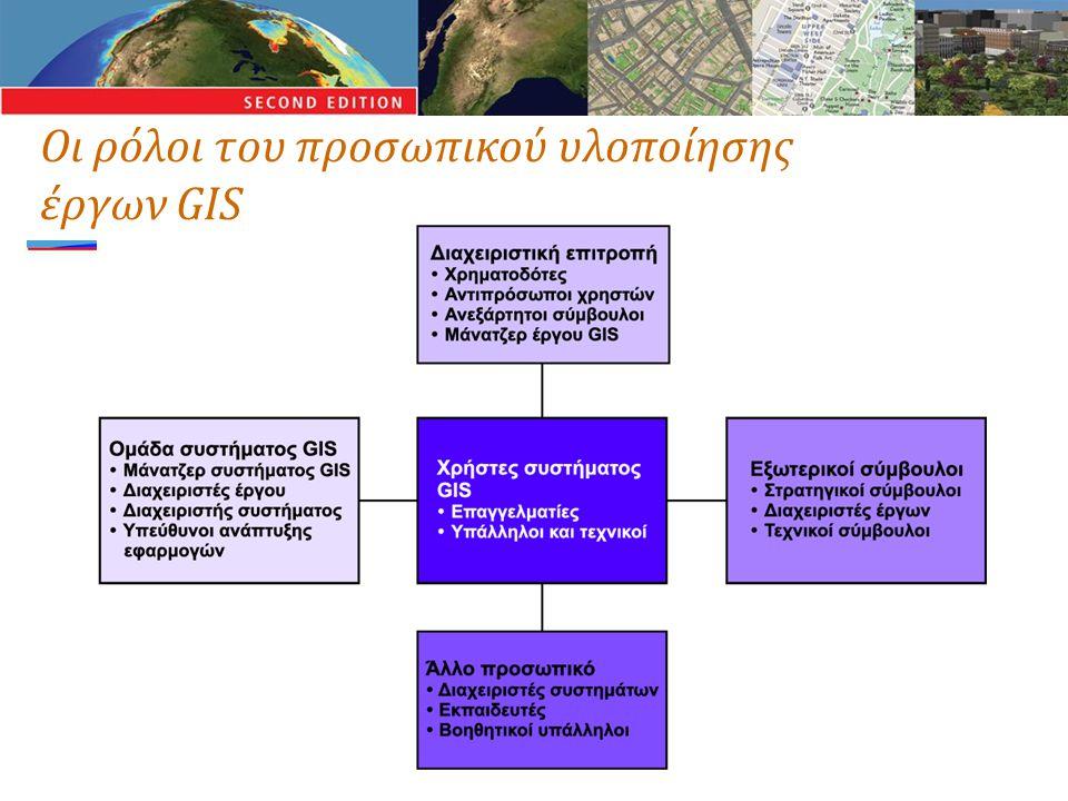 Οι ρόλοι του προσωπικού υλοποίησης έργων GIS