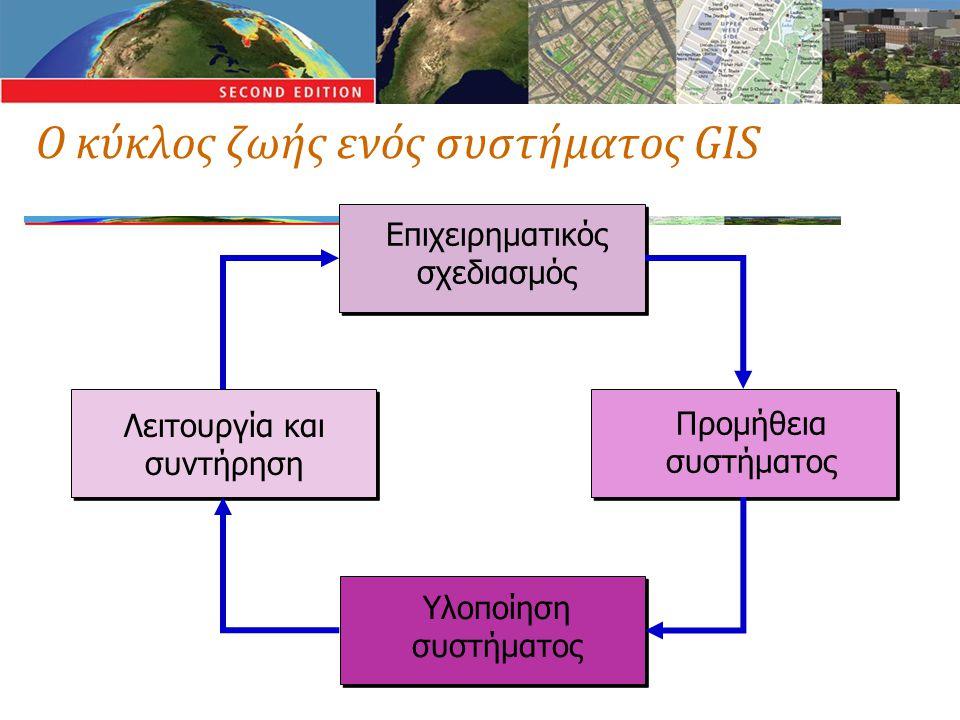Επιχειρηματικός σχεδιασμός Λειτουργία και συντήρηση Προμήθεια συστήματος Υλοποίηση συστήματος Ο κύκλος ζωής ενός συστήματος GIS