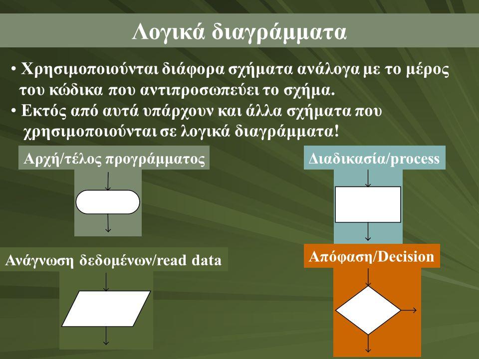 Λογικά διαγράμματα • Χρησιμοποιούνται διάφορα σχήματα ανάλογα με το μέρος του κώδικα που αντιπροσωπεύει το σχήμα.