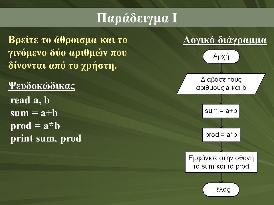 Παράδειγμα Ι Βρείτε το άθροισμα και το γινόμενο δύο αριθμών που δίνονται από το χρήστη.