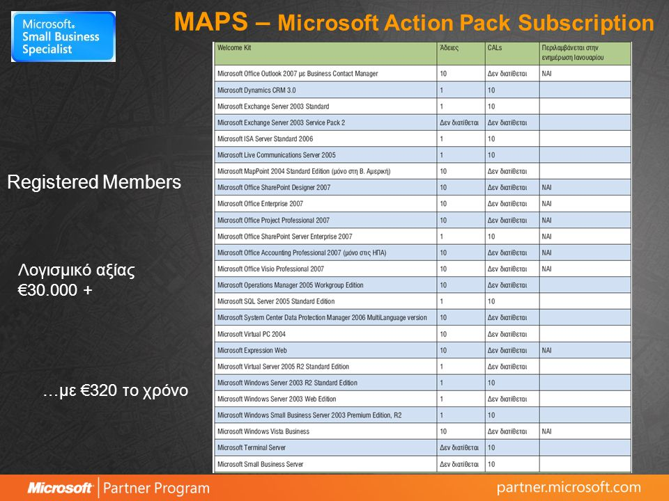 MAPS – Microsoft Action Pack Subscription Λογισμικό αξίας €30.000 + …με €320 το χρόνο Registered Members