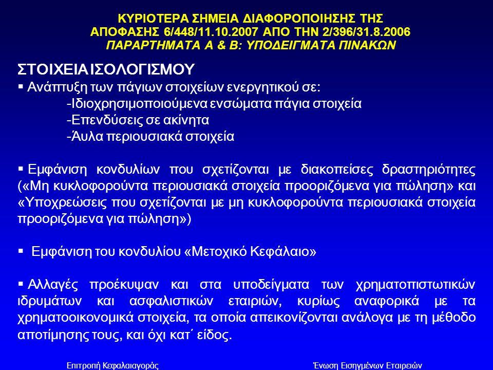 Επιτροπή ΚεφαλαιαγοράςΈνωση Εισηγμένων Εταιρειών ΚΥΡΙΟΤΕΡΑ ΣΗΜΕΙΑ ΔΙΑΦΟΡΟΠΟΙΗΣΗΣ ΤΗΣ ΑΠΟΦΑΣΗΣ 6/448/11.10.2007 ΑΠΟ ΤΗΝ 2/396/31.8.2006 ΠΑΡΑΡΤΗΜΑΤΑ Α &