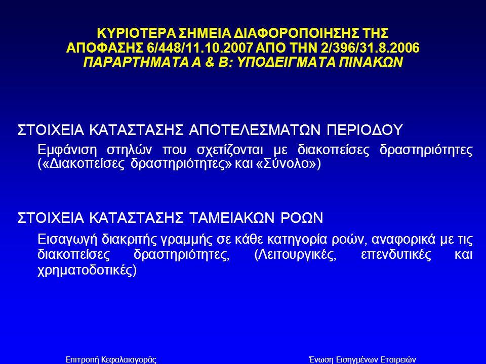 Επιτροπή ΚεφαλαιαγοράςΈνωση Εισηγμένων Εταιρειών ΣΤΟΙΧΕΙΑ ΚΑΤΑΣΤΑΣΗΣ ΑΠΟΤΕΛΕΣΜΑΤΩΝ ΠΕΡΙΟΔΟΥ Εμφάνιση στηλών που σχετίζονται με διακοπείσες δραστηριότη