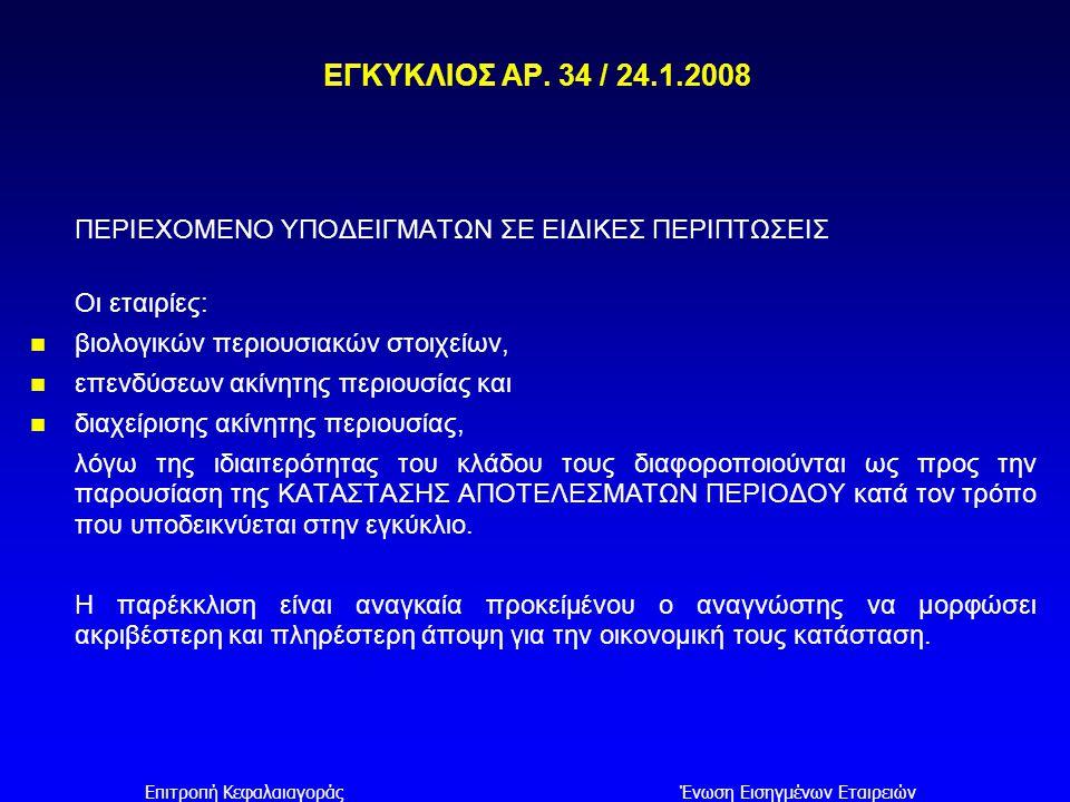 Επιτροπή ΚεφαλαιαγοράςΈνωση Εισηγμένων Εταιρειών ΕΓΚΥΚΛΙΟΣ ΑΡ. 34 / 24.1.2008 ΠΕΡΙΕΧΟΜΕΝΟ ΥΠΟΔΕΙΓΜΑΤΩΝ ΣΕ ΕΙΔΙΚΕΣ ΠΕΡΙΠΤΩΣΕΙΣ Οι εταιρίες:  βιολογικώ