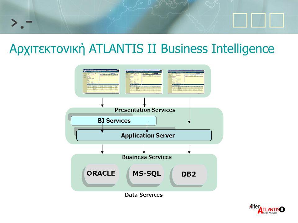 Φόρτωμα & Διανομή του ATLANTIS Sales Analyzer 4 4 3 3 3 ATLANTIS 1 2 Sales Analyzer Data Mart 4 1.Φόρτωμα Δεδομένων 2.Δημιουργία Data Mart Ανάλυσης 3.Download Data Mart στους χρήστες 4.Ανάλυση Δεδομένων