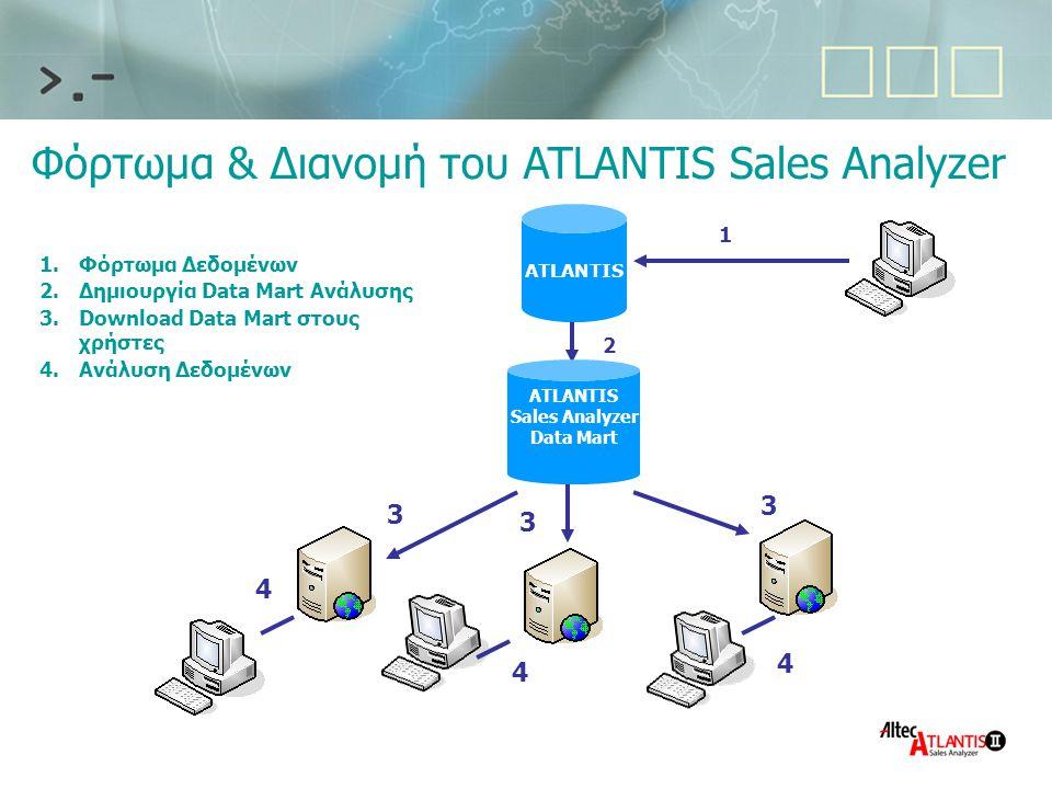 Φόρτωμα & Διανομή του ATLANTIS Sales Analyzer 4 4 3 3 3 ATLANTIS 1 2 Sales Analyzer Data Mart 4 1.Φόρτωμα Δεδομένων 2.Δημιουργία Data Mart Ανάλυσης 3.