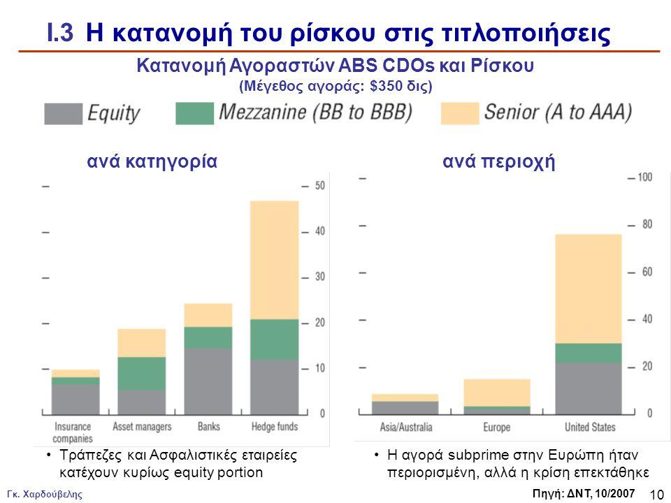 Γκ. Χαρδούβελης 10 I.3 Η κατανομή του ρίσκου στις τιτλοποιήσεις ανά κατηγορία Πηγή: ΔΝΤ, 10/2007 ανά περιοχή •Η αγορά subprime στην Ευρώπη ήταν περιορ
