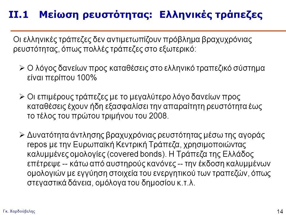 Γκ. Χαρδούβελης 14 ΙΙ.1 Μείωση ρευστότητας: Ελληνικές τράπεζες Οι ελληνικές τράπεζες δεν αντιμετωπίζουν πρόβλημα βραχυχρόνιας ρευστότητας, όπως πολλές
