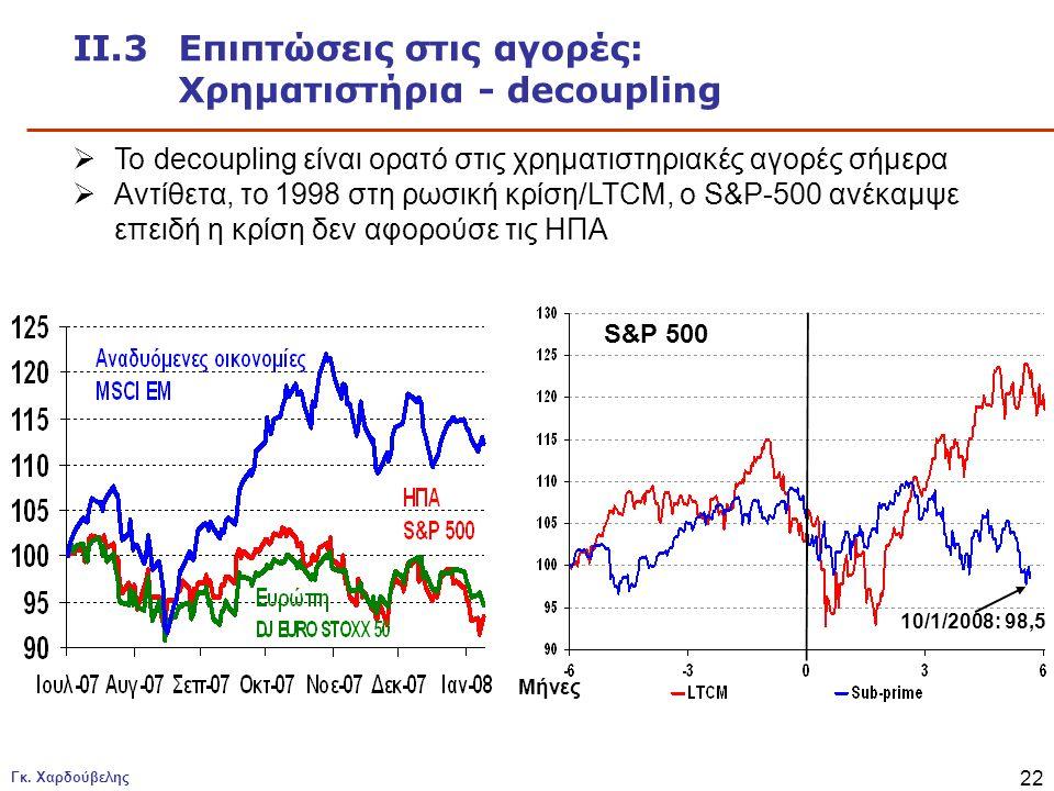 Γκ. Χαρδούβελης 22 ΙΙ.3 Επιπτώσεις στις αγορές: Χρηματιστήρια - decoupling  Το decoupling είναι ορατό στις χρηματιστηριακές αγορές σήμερα  Αντίθετα,