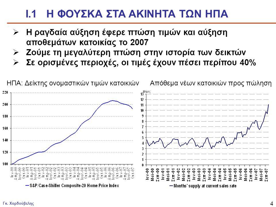 Γκ. Χαρδούβελης 4  Η ραγδαία αύξηση έφερε πτώση τιμών και αύξηση αποθεμάτων κατοικίας το 2007  Ζούμε τη μεγαλύτερη πτώση στην ιστορία των δεικτών 