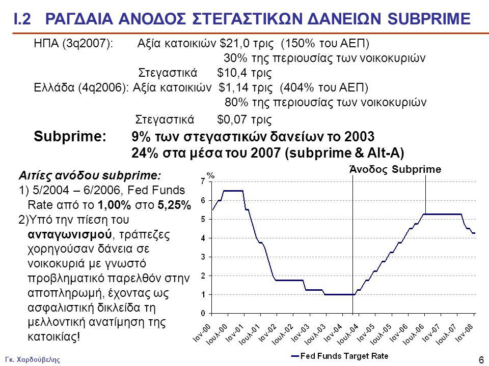 Γκ. Χαρδούβελης 6 Αιτίες ανόδου subprime: 1) 5/2004 – 6/2006, Fed Funds Rate από το 1,00% στο 5,25% 2)Υπό την πίεση του ανταγωνισμού, τράπεζες χορηγού