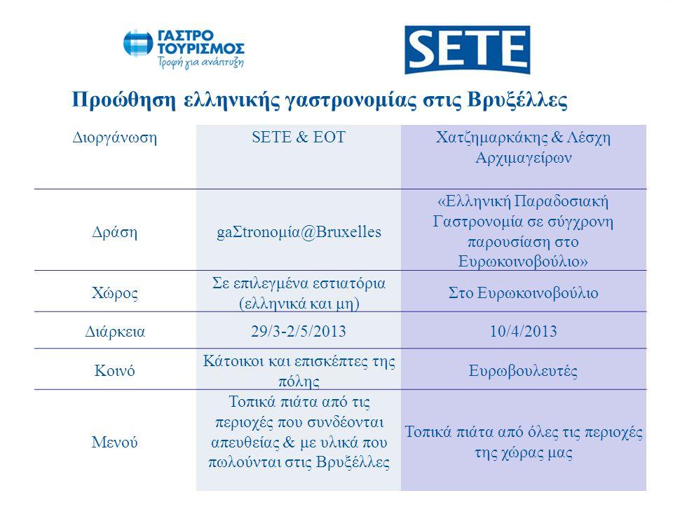 ΔιοργάνωσηSETE & EOTΧατζημαρκάκης & Λέσχη Αρχιμαγείρων ΔράσηgaΣtronoμία@Bruxelles «Ελληνική Παραδοσιακή Γαστρονομία σε σύγχρονη παρουσίαση στο Ευρωκοι