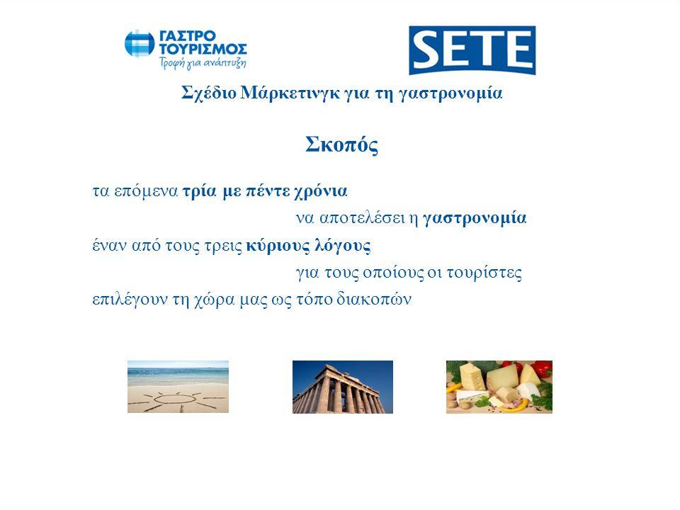 Ήλιος & Θάλασσα Τουρισμός Υγείας Περιήγηση City Break Συνέδρια Θαλάσσιος Τουρισμός Τουρισμός Υπαίθρου Πολιτισμός Γαστρονομία Νέο Το χαρτοφυλάκιο του Ελληνικού Τουρισμού