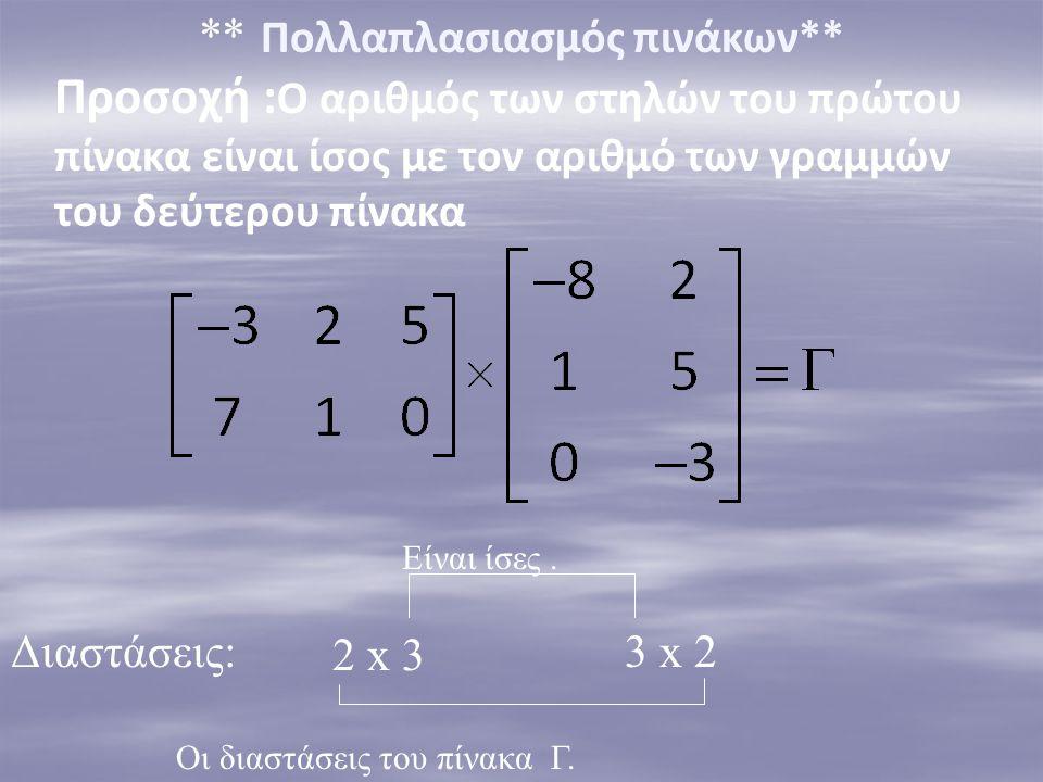 ** Πολλαπλασιασμός πινάκων** Προσοχή : Ο αριθμός των στηλών του πρώτου πίνακα είναι ίσος με τον αριθμό των γραμμών του δεύτερου πίνακα Διαστάσεις: 3 x 2 2 x 3 Είναι ίσες.