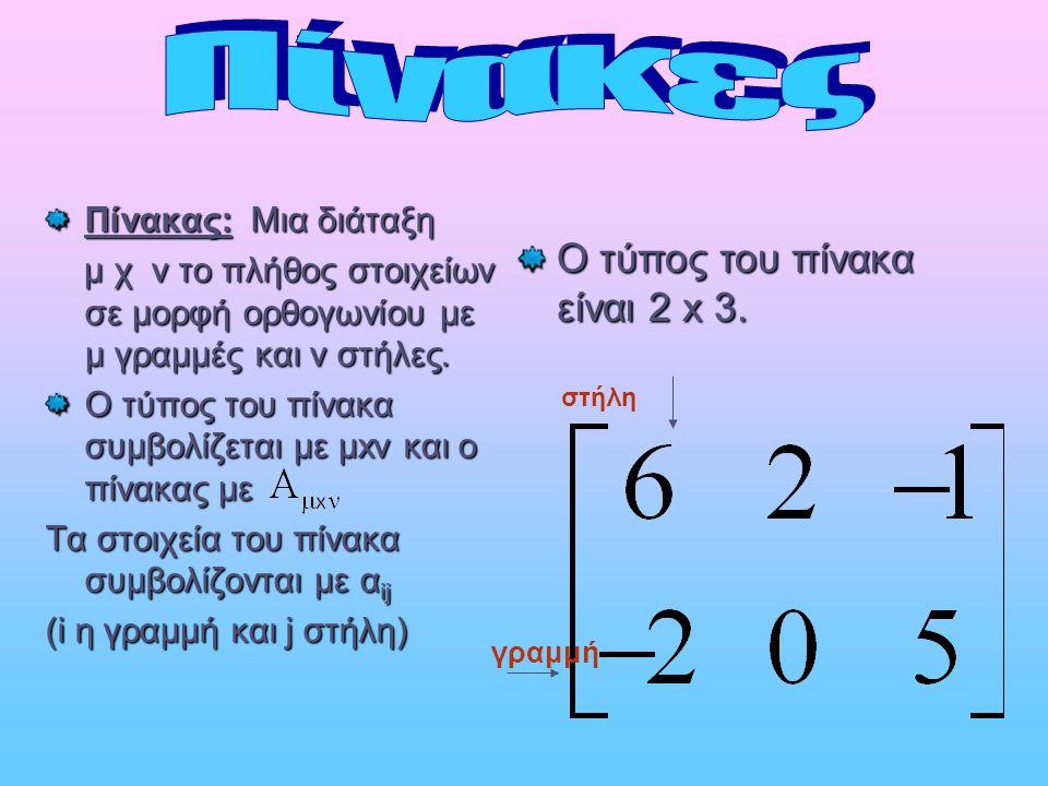 Πίνακας: Μια διάταξη μ χ ν το πλήθος στοιχείων σε μορφή ορθογωνίου με μ γραμμές και ν στήλες.