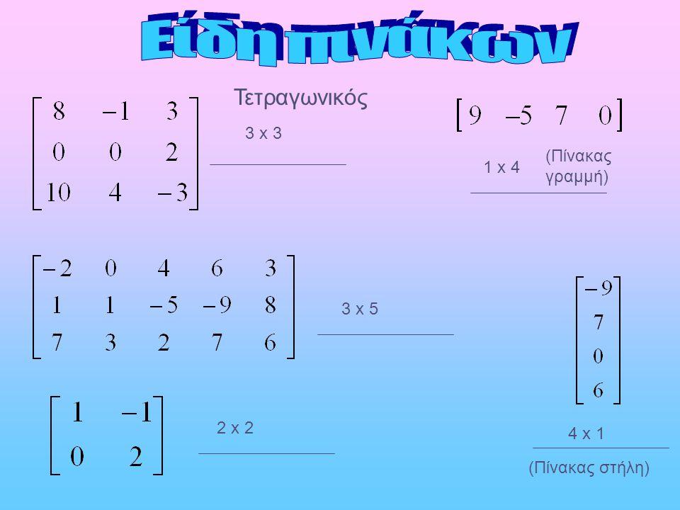 Για να πολλαπλασιάσουμε ένα πίνακα με ένα αριθμό κ є R πολλαπλασιάζουμε κάθε στοιχείο του πίνακα με το αριθμό κ όπως στο παράδειγμα.