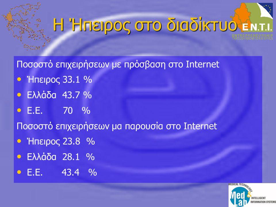 Η Ήπειρος στο διαδίκτυο Ποσοστό επιχειρήσεων με πρόσβαση στο Internet • • Ήπειρος 33.1 % • • Ελλάδα 43.7 % • • Ε.Ε.