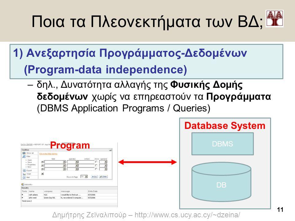 11 Δημήτρης Ζεϊναλιπούρ – http://www.cs.ucy.ac.cy/~dzeina/ Ποια τα Πλεονεκτήματα των ΒΔ; 1) Ανεξαρτησία Προγράμματος-Δεδομένων (Program-data independe