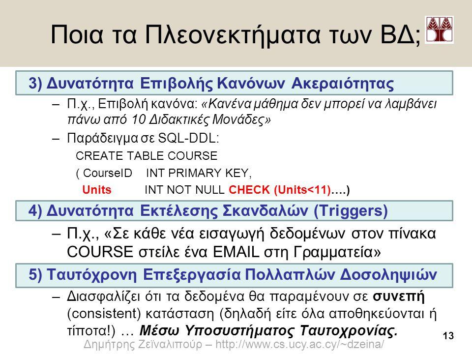 13 Δημήτρης Ζεϊναλιπούρ – http://www.cs.ucy.ac.cy/~dzeina/ Ποια τα Πλεονεκτήματα των ΒΔ; 3) Δυνατότητα Επιβολής Κανόνων Ακεραιότητας –Π.χ., Επιβολή κα