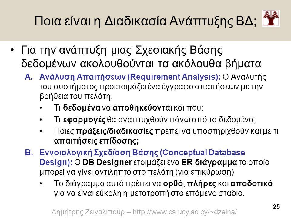 25 Δημήτρης Ζεϊναλιπούρ – http://www.cs.ucy.ac.cy/~dzeina/ Ποια είναι η Διαδικασία Ανάπτυξης ΒΔ; •Για την ανάπτυξη μιας Σχεσιακής Βάσης δεδομένων ακολ