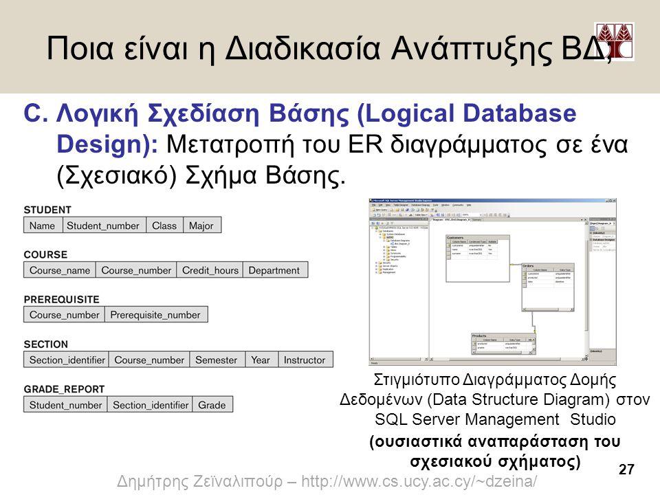 27 Δημήτρης Ζεϊναλιπούρ – http://www.cs.ucy.ac.cy/~dzeina/ Ποια είναι η Διαδικασία Ανάπτυξης ΒΔ; C.Λογική Σχεδίαση Βάσης (Logical Database Design): Με